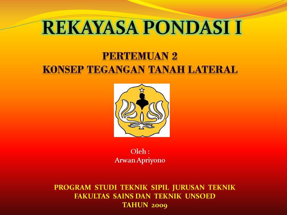 Oleh : Arwan Apriyono