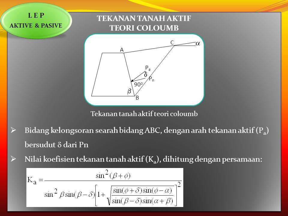 TEKANAN TANAH AKTIF TEORI COLOUMB Tekanan tanah aktif teori coloumb  Bidang kelongsoran searah bidang ABC, dengan arah tekanan aktif (P a ) bersudut