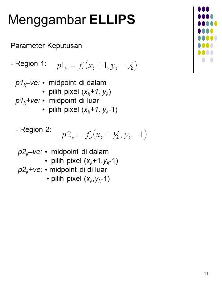 11 Parameter Keputusan - Region 1: Menggambar ELLIPS p1 k –ve: midpoint di dalam pilih pixel (x k +1, y k ) p1 k +ve: midpoint di luar pilih pixel (x k +1, y k -1) - Region 2: p2 k –ve: midpoint di dalam pilih pixel (x k +1,y k -1) p2 k +ve: midpoint di di luar pilih pixel (x k,y k -1)