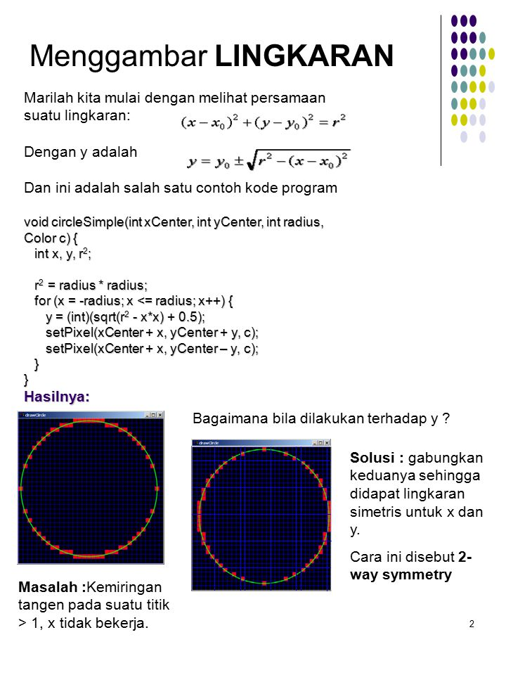 2 Menggambar LINGKARAN Marilah kita mulai dengan melihat persamaan suatu lingkaran: Dengan y adalah Dan ini adalah salah satu contoh kode program void circleSimple(int xCenter, int yCenter, int radius, Color c) { int x, y, r 2 ; int x, y, r 2 ; r 2 = radius * radius; r 2 = radius * radius; for (x = -radius; x <= radius; x++) { for (x = -radius; x <= radius; x++) { y = (int)(sqrt(r 2 - x*x) + 0.5); y = (int)(sqrt(r 2 - x*x) + 0.5); setPixel(xCenter + x, yCenter + y, c); setPixel(xCenter + x, yCenter + y, c); setPixel(xCenter + x, yCenter – y, c); setPixel(xCenter + x, yCenter – y, c); }}Hasilnya: Masalah :Kemiringan tangen pada suatu titik > 1, x tidak bekerja.