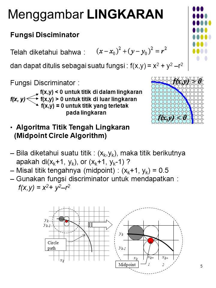 5 Menggambar LINGKARAN Fungsi Disciminator Telah diketahui bahwa : dan dapat ditulis sebagai suatu fungsi : f(x,y) = x 2 + y 2 –r 2 Fungsi Discriminator : f(x,y) < 0 untuk titik di dalam lingkaran f(x, y) f(x, y) f(x,y) > 0 untuk titik di luar lingkaran f(x,y) = 0 untuk titik yang terletak pada lingkaran Algoritma Titik Tengah Lingkaran (Midpoint Circle Algorithm) – Bila diketahui suatu titik : (x k,y k ), maka titik berikutnya apakah di(x k +1, y k ), or (x k +1, y k -1) .