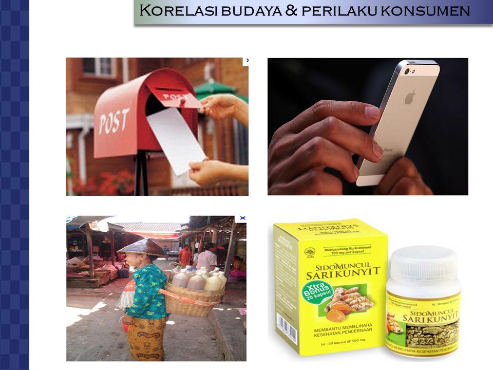 JOHAN LUKAS LEO RUMAPEA RADIUS SIAGIAN BUDAYA DAN PERILAKU KONSUMEN Korelasi budaya & perilaku konsumen