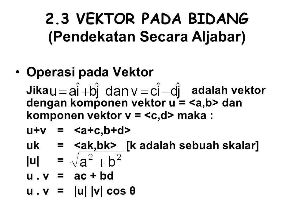 2.3 VEKTOR PADA BIDANG (Pendekatan Secara Aljabar) Operasi pada Vektor Jikaadalah vektor dengan komponen vektor u = dan komponen vektor v = maka : u+v