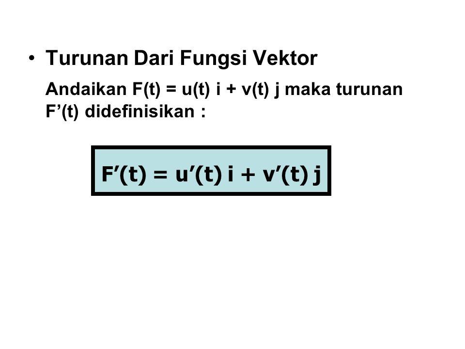 Rumus Pendifrensialan Andaikan F dan G fungsi vektor, h suatu fungsi bernilai ril dan c sebuah skalar, maka : 1.Dt [F(t) + G(t)] = F'(t) + G'(t) 2.Dt [cF(t)] = cF'(t) 3.Dt [h(t)F(t)] = h(t)F'(t) + h'(t)F(t) 4.Dt [F(t)G(t)] = F(t)G'(t) + G(t)F'(t) 5.Dt [F(h(t))] = F'(h(t))h'(t)