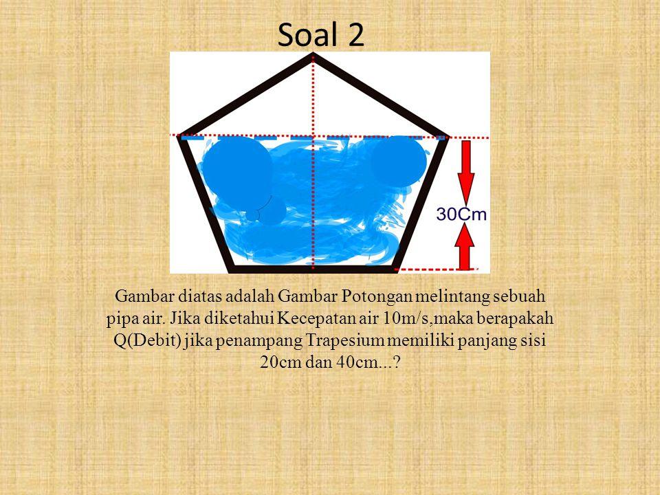 Penyelesaian Diket: V=10m/s t=30cm=0,3m Panjang sisi penampang=20cm(0,2m) dan 40cm(0,4m) Ditanyakan=Q.....