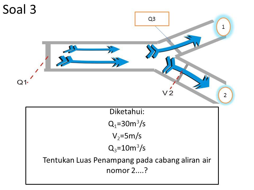 Soal 3 Diketahui: Q 1 =30m 3 /s V 2 =5m/s Q 3 =10m 3 /s Tentukan Luas Penampang pada cabang aliran air nomor 2....? Q3 1 2