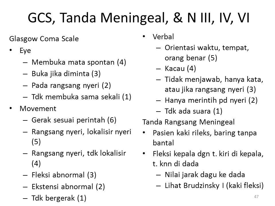 GCS, Tanda Meningeal, & N III, IV, VI Glasgow Coma Scale Eye – Membuka mata spontan (4) – Buka jika diminta (3) – Pada rangsang nyeri (2) – Tdk membuk