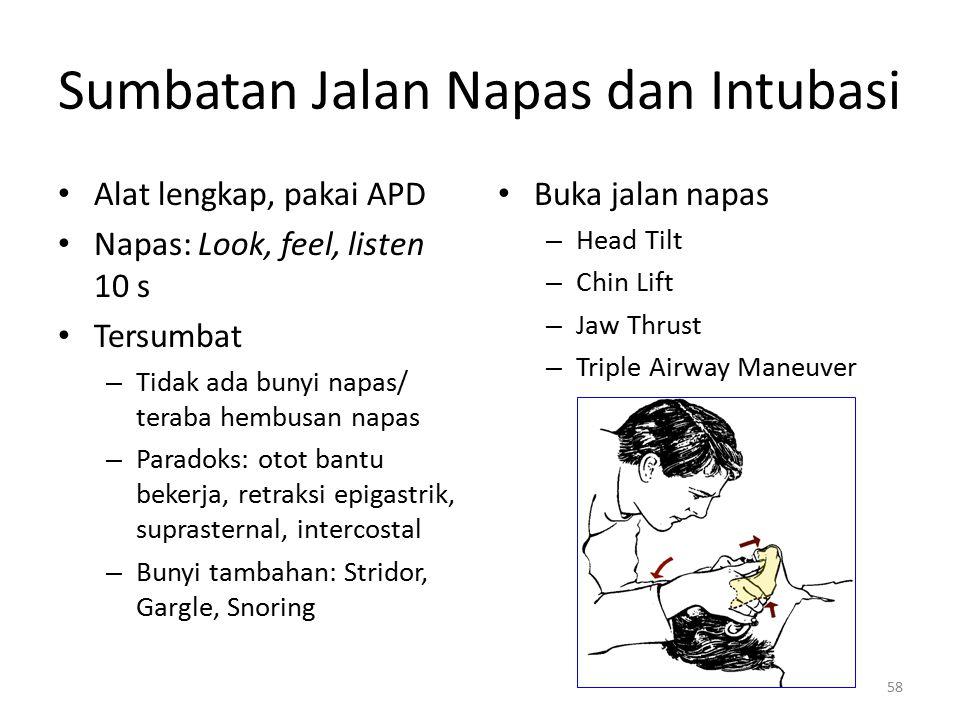 Sumbatan Jalan Napas dan Intubasi Alat lengkap, pakai APD Napas: Look, feel, listen 10 s Tersumbat – Tidak ada bunyi napas/ teraba hembusan napas – Pa