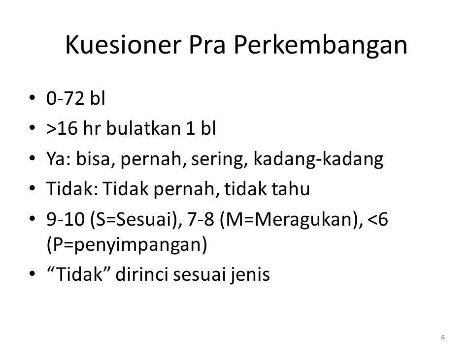 Kuesioner Pra Perkembangan 0-72 bl >16 hr bulatkan 1 bl Ya: bisa, pernah, sering, kadang-kadang Tidak: Tidak pernah, tidak tahu 9-10 (S=Sesuai), 7-8 (