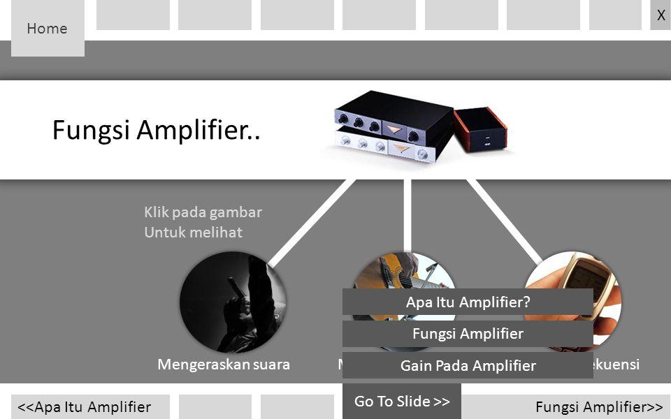 Home Amplifier sebagai pengeras suara Memutar Rekaman>><<Fungsi Amplifier Amplifier akan menguatkan signal suara pada bagian inputnya menjadi arus listrik yang lebih kuat di bagian outputnya X Go To Slide >> Apa Itu Amplifier.
