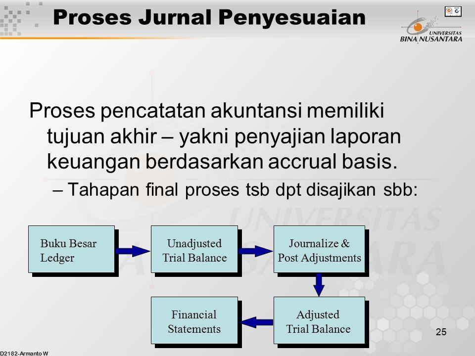 D2182-Armanto W 24 Proses Jurnal Penyesuaian Setiap jurnal penyesuaian akan mempengaruhi setidaknya satu perkiraan rugi laba (beban atau pendapatan) d