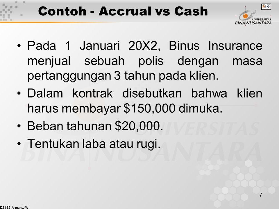 D2182-Armanto W 7 Contoh - Accrual vs Cash Pada 1 Januari 20X2, Binus Insurance menjual sebuah polis dengan masa pertanggungan 3 tahun pada klien.