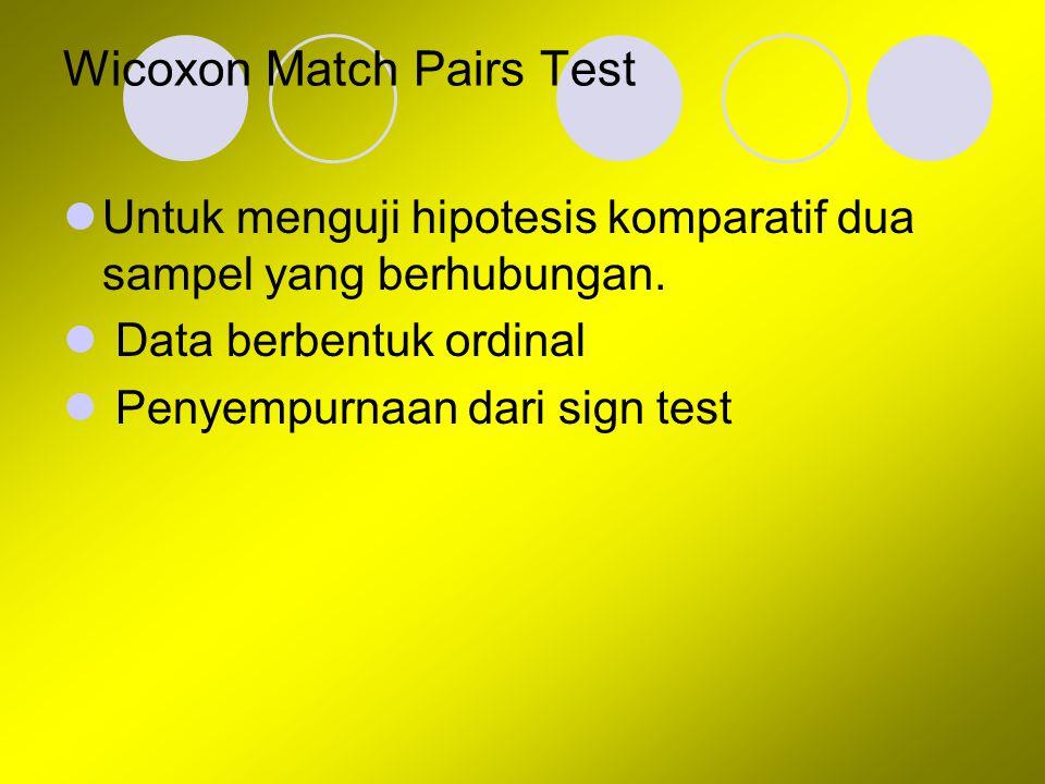 Wicoxon Match Pairs Test Untuk menguji hipotesis komparatif dua sampel yang berhubungan. Data berbentuk ordinal Penyempurnaan dari sign test