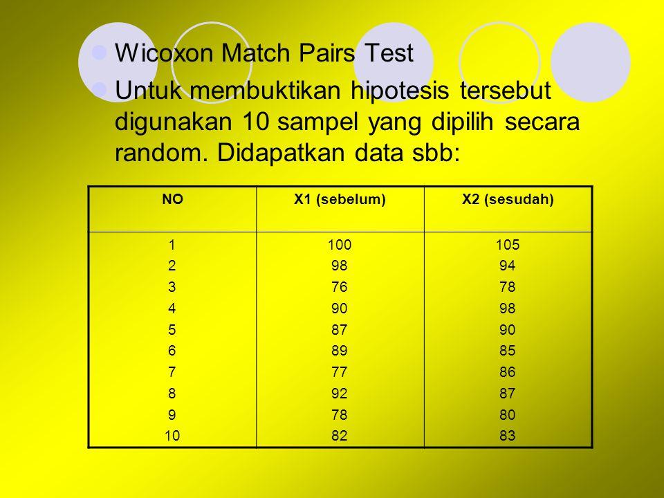 Wicoxon Match Pairs Test Untuk membuktikan hipotesis tersebut digunakan 10 sampel yang dipilih secara random. Didapatkan data sbb: NOX1 (sebelum)X2 (s
