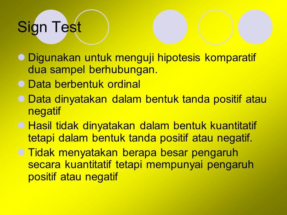 Sign Test Digunakan untuk menguji hipotesis komparatif dua sampel berhubungan. Data berbentuk ordinal Data dinyatakan dalam bentuk tanda positif atau
