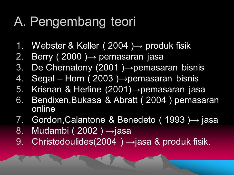 A. Pengembang teori 1.Webster & Keller ( 2004 )→ produk fisik 2.Berry ( 2000 )→ pemasaran jasa 3.De Chernatony (2001 )→pemasaran bisnis 4.Segal – Horn