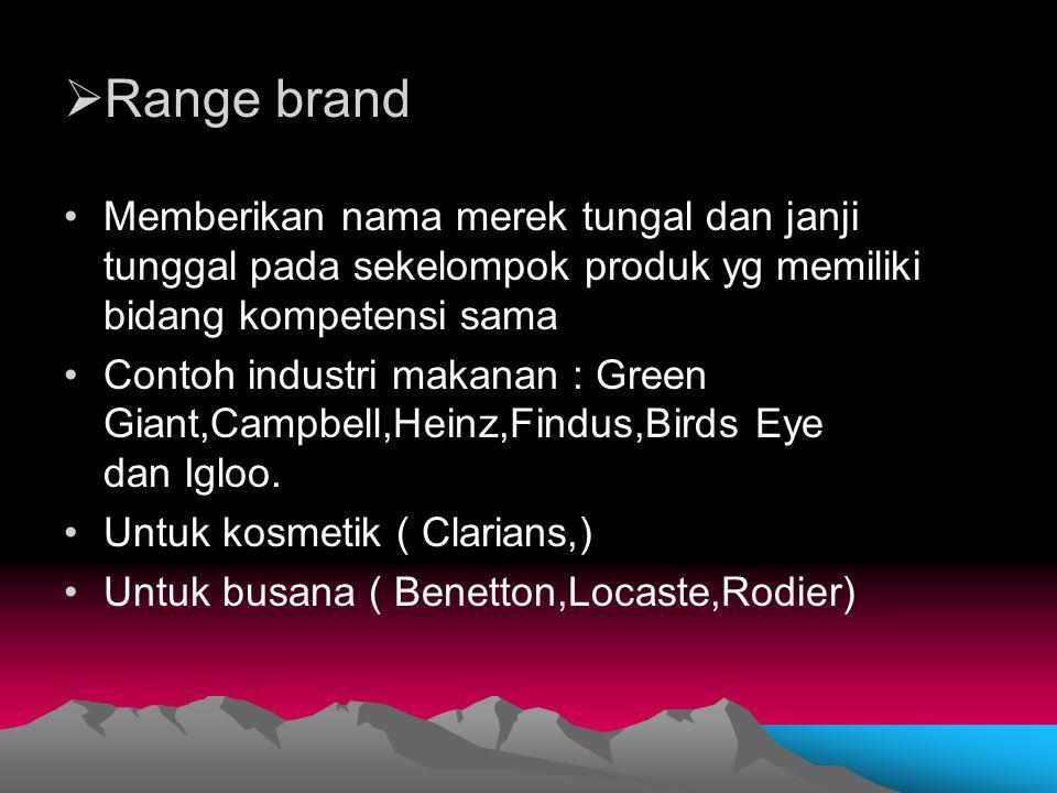  Range brand Memberikan nama merek tungal dan janji tunggal pada sekelompok produk yg memiliki bidang kompetensi sama Contoh industri makanan : Green