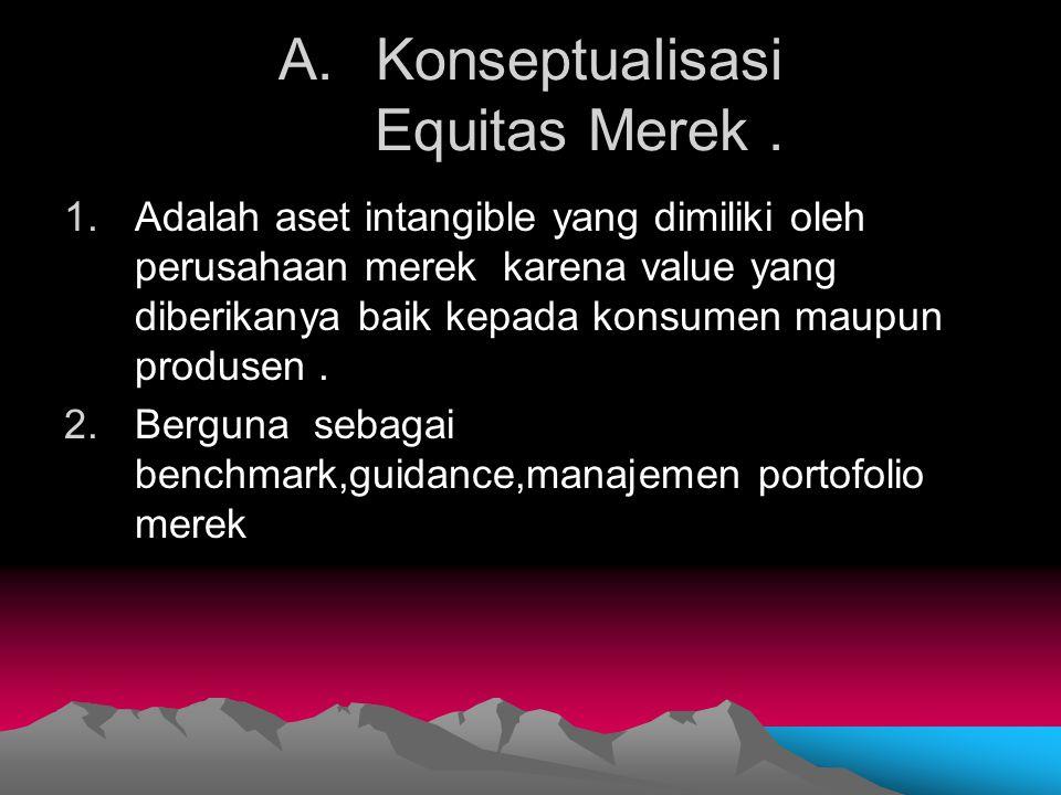 A.Konseptualisasi Equitas Merek. 1.Adalah aset intangible yang dimiliki oleh perusahaan merek karena value yang diberikanya baik kepada konsumen maupu