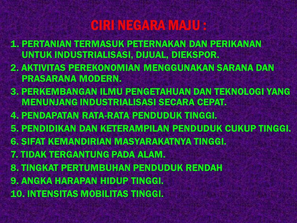 CIRI NEGARA BERKEMBANG 1.