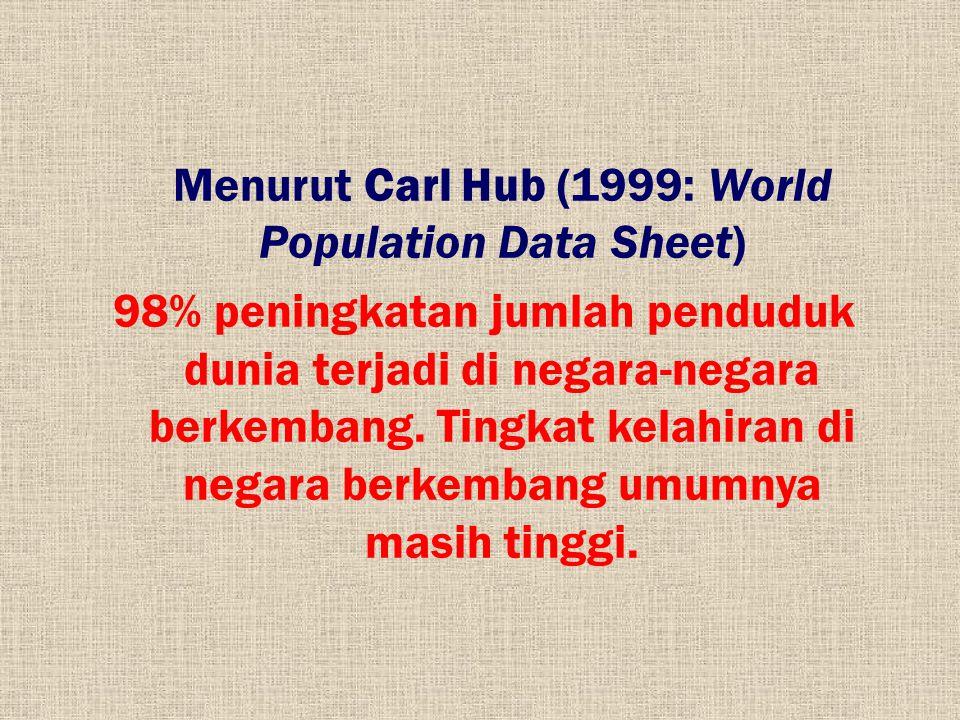 Menurut Carl Hub (1999: World Population Data Sheet) 98% peningkatan jumlah penduduk dunia terjadi di negara-negara berkembang. Tingkat kelahiran di n