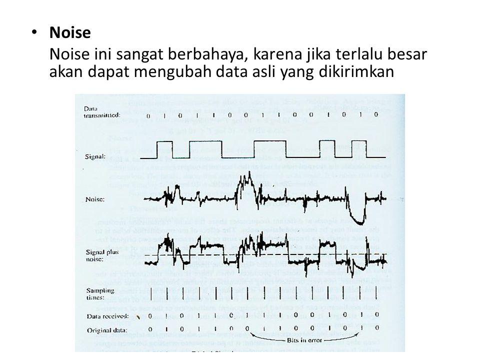 Noise Noise ini sangat berbahaya, karena jika terlalu besar akan dapat mengubah data asli yang dikirimkan