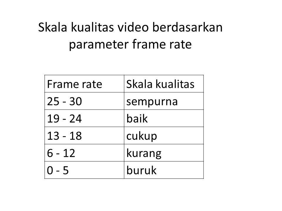 Frame rateSkala kualitas 25 - 30sempurna 19 - 24baik 13 - 18cukup 6 - 12kurang 0 - 5buruk Skala kualitas video berdasarkan parameter frame rate