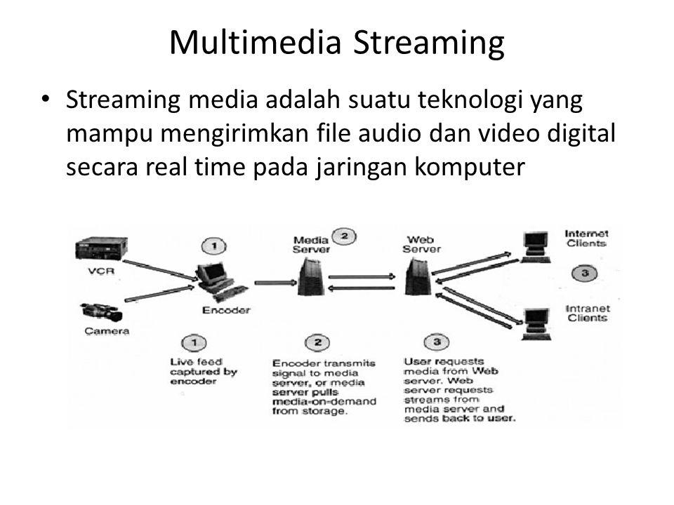 Multimedia Streaming Streaming media adalah suatu teknologi yang mampu mengirimkan file audio dan video digital secara real time pada jaringan kompute