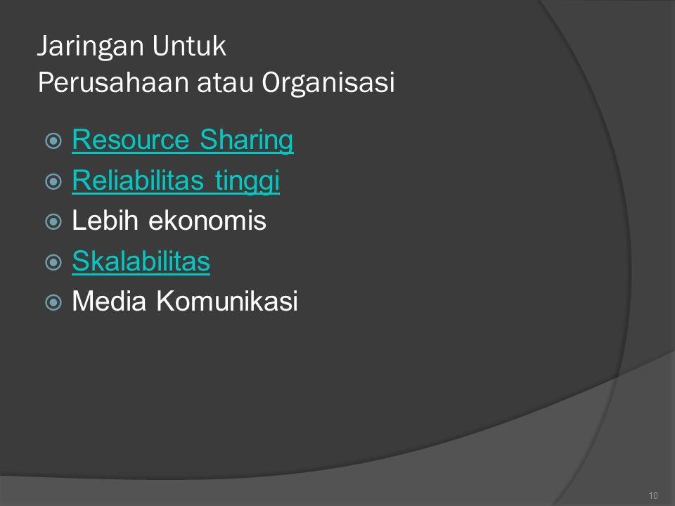 Jaringan Untuk Perusahaan atau Organisasi  Resource Sharing Resource Sharing  Reliabilitas tinggi Reliabilitas tinggi  Lebih ekonomis  Skalabilitas Skalabilitas  Media Komunikasi 10