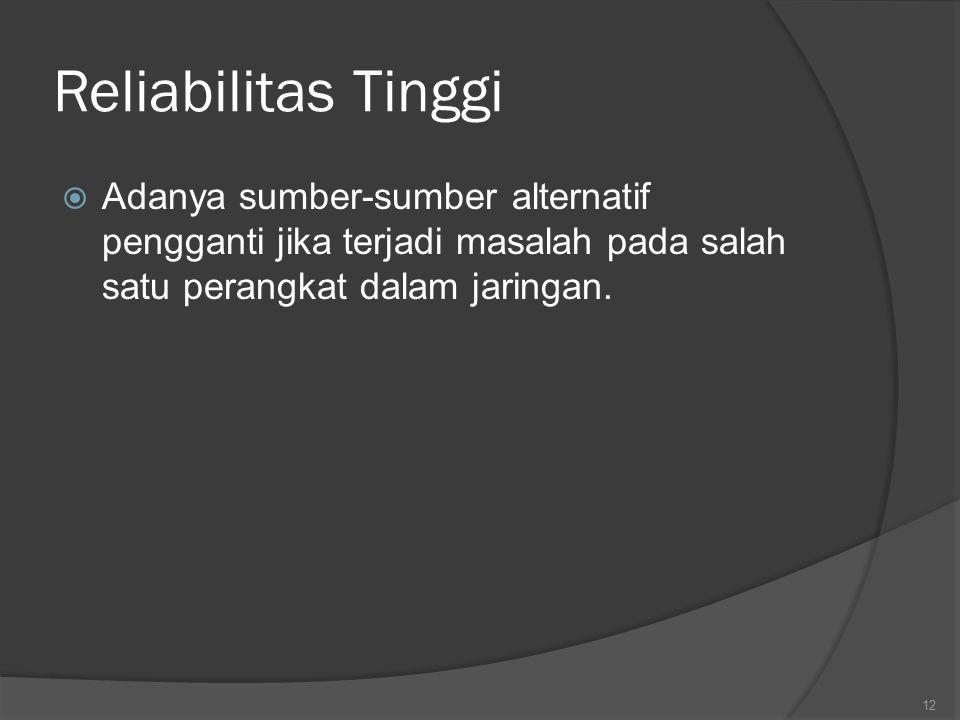 Reliabilitas Tinggi  Adanya sumber-sumber alternatif pengganti jika terjadi masalah pada salah satu perangkat dalam jaringan.