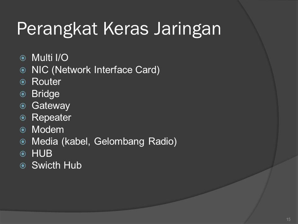 Perangkat Keras Jaringan  Multi I/O  NIC (Network Interface Card)  Router  Bridge  Gateway  Repeater  Modem  Media (kabel, Gelombang Radio)  HUB  Swicth Hub 15