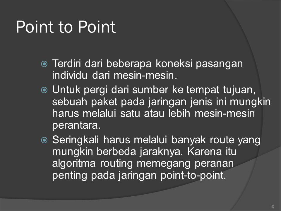 Point to Point  Terdiri dari beberapa koneksi pasangan individu dari mesin-mesin.
