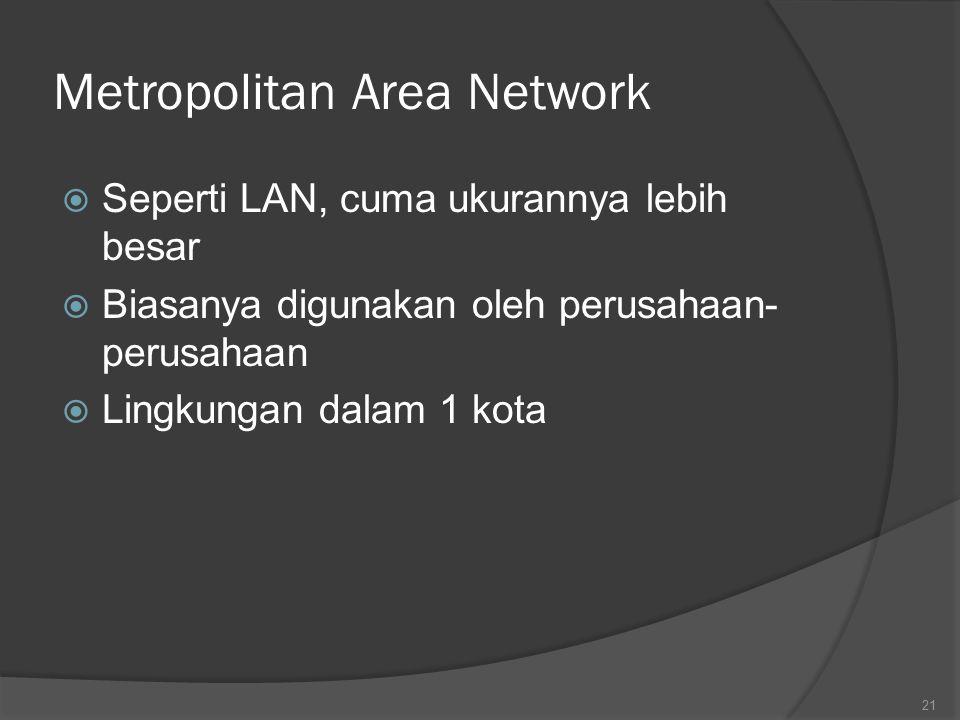 Metropolitan Area Network  Seperti LAN, cuma ukurannya lebih besar  Biasanya digunakan oleh perusahaan- perusahaan  Lingkungan dalam 1 kota 21