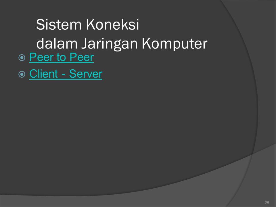 Sistem Koneksi dalam Jaringan Komputer  Peer to Peer Peer to Peer  Client - Server Client - Server 25