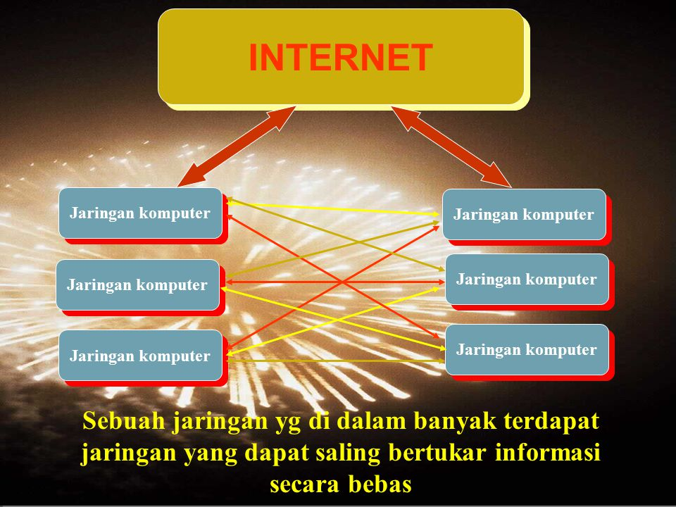 Netprog: OSI Reference Model Network layer header - examples  protocol suite version  type of service  length of the data  packet identifier  fragment number  time to live n protocol n header checksum n source network address n destination network address