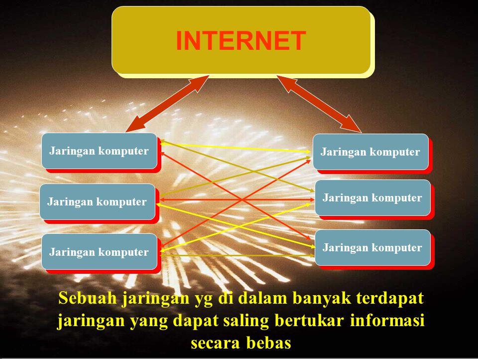 INTERNET Sebuah jaringan yg di dalam banyak terdapat jaringan yang dapat saling bertukar informasi secara bebas Jaringan komputer
