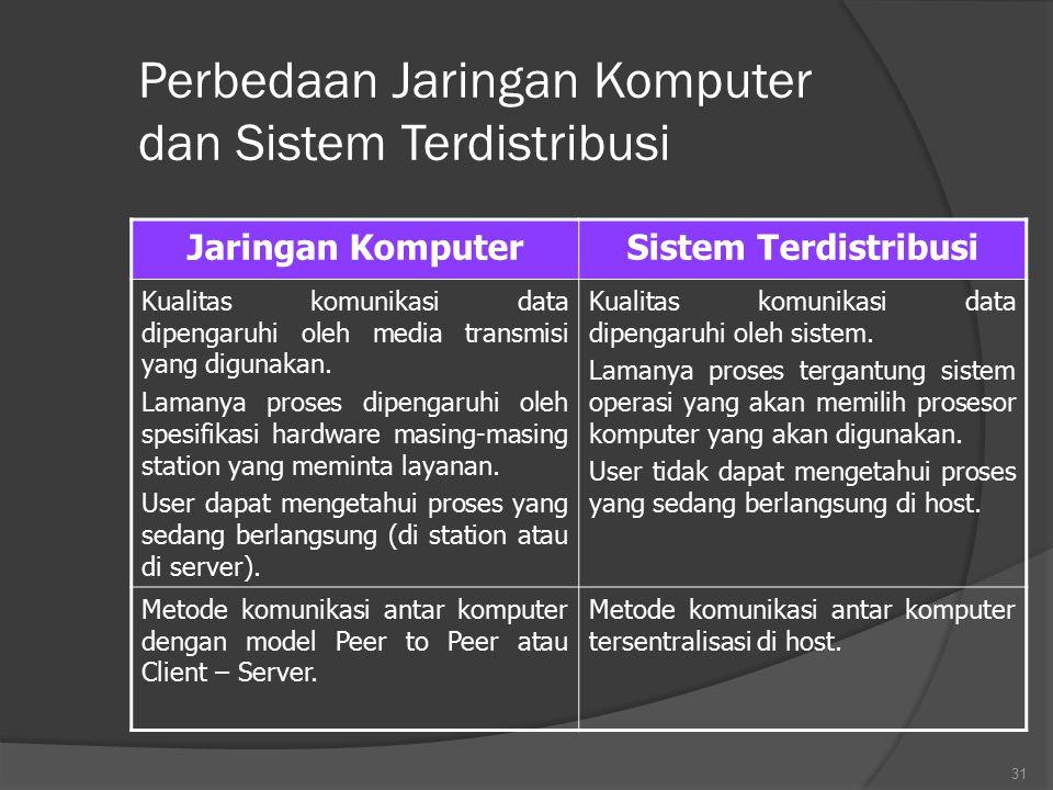Perbedaan Jaringan Komputer dan Sistem Terdistribusi Jaringan KomputerSistem Terdistribusi Kualitas komunikasi data dipengaruhi oleh media transmisi yang digunakan.