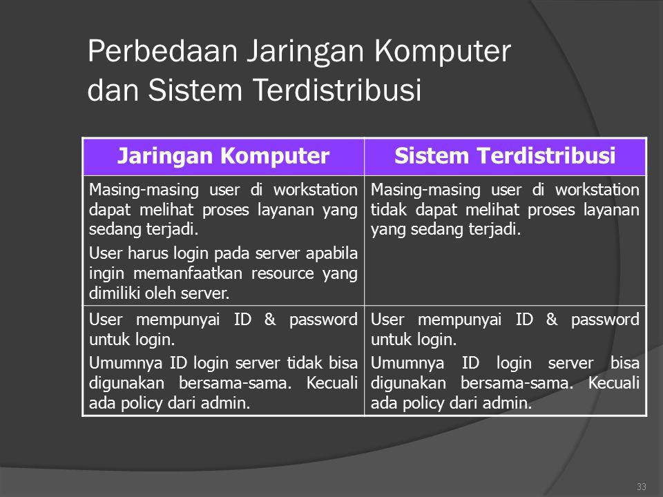 Perbedaan Jaringan Komputer dan Sistem Terdistribusi Jaringan KomputerSistem Terdistribusi Masing-masing user di workstation dapat melihat proses layanan yang sedang terjadi.
