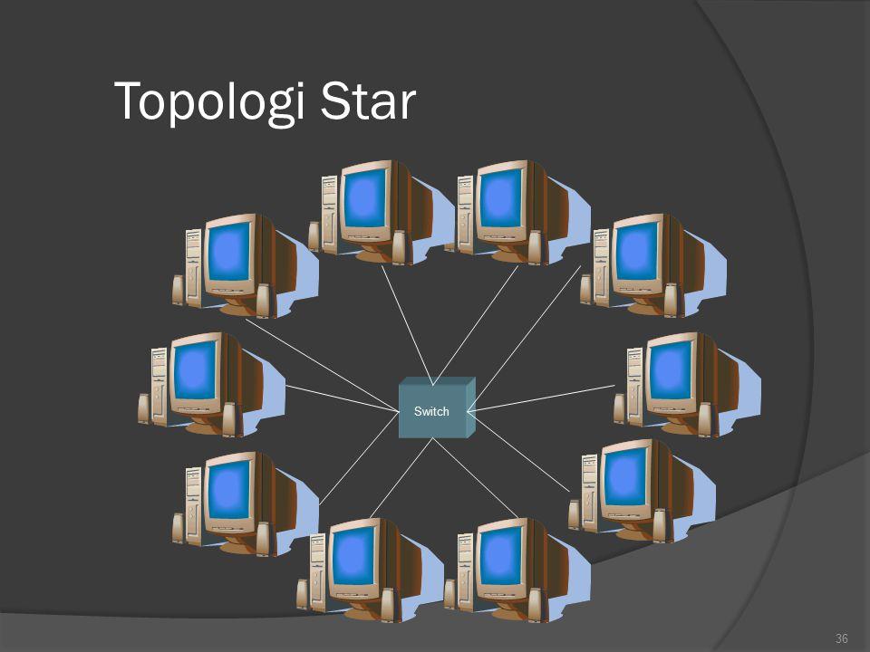 Topologi Star 36 Switch