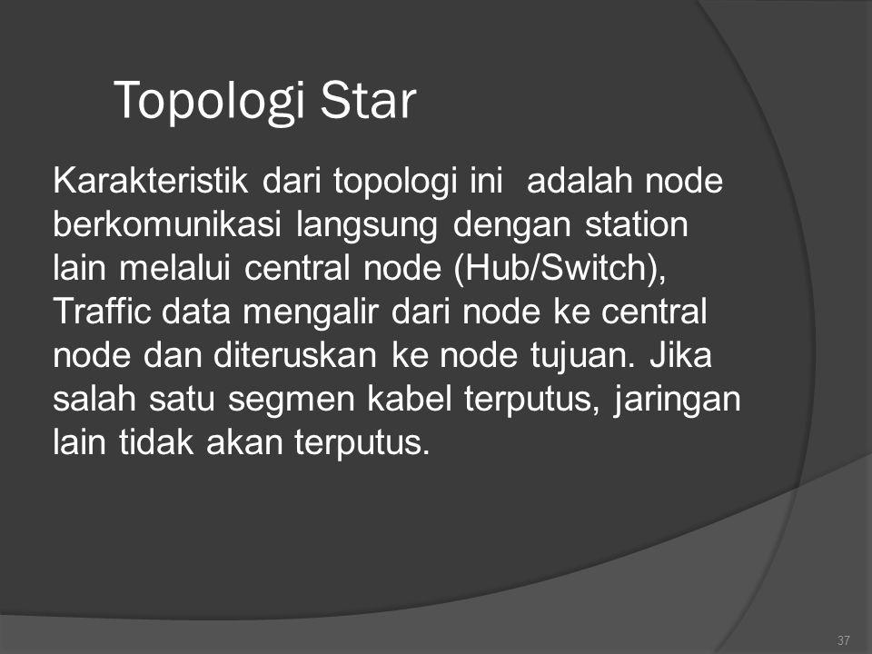 Topologi Star Karakteristik dari topologi ini adalah node berkomunikasi langsung dengan station lain melalui central node (Hub/Switch), Traffic data mengalir dari node ke central node dan diteruskan ke node tujuan.