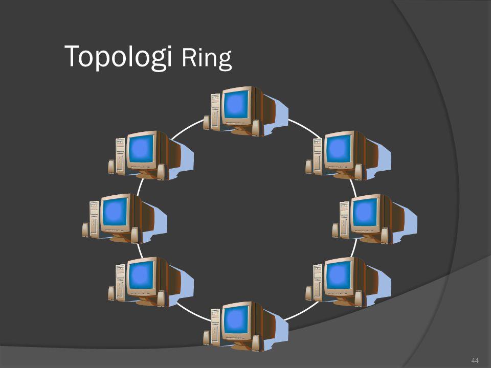 Topologi Ring 44