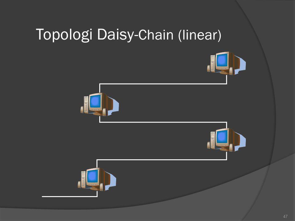 Topologi Daisy- Chain (linear) 47