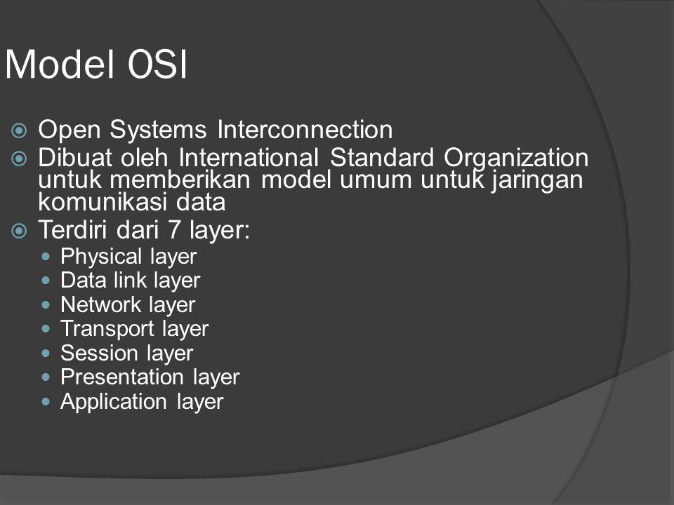 Model OSI  Open Systems Interconnection  Dibuat oleh International Standard Organization untuk memberikan model umum untuk jaringan komunikasi data  Terdiri dari 7 layer: Physical layer Data link layer Network layer Transport layer Session layer Presentation layer Application layer