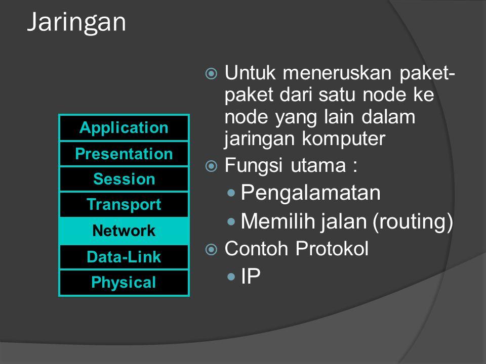 Jaringan  Untuk meneruskan paket- paket dari satu node ke node yang lain dalam jaringan komputer  Fungsi utama : Pengalamatan Memilih jalan (routing)  Contoh Protokol IP Application Presentation Session Transport Network Data-Link Physical
