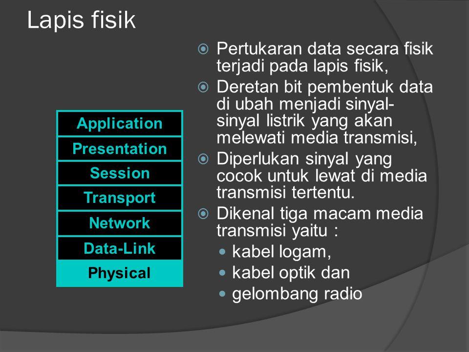 Lapis fisik  Pertukaran data secara fisik terjadi pada lapis fisik,  Deretan bit pembentuk data di ubah menjadi sinyal- sinyal listrik yang akan melewati media transmisi,  Diperlukan sinyal yang cocok untuk lewat di media transmisi tertentu.