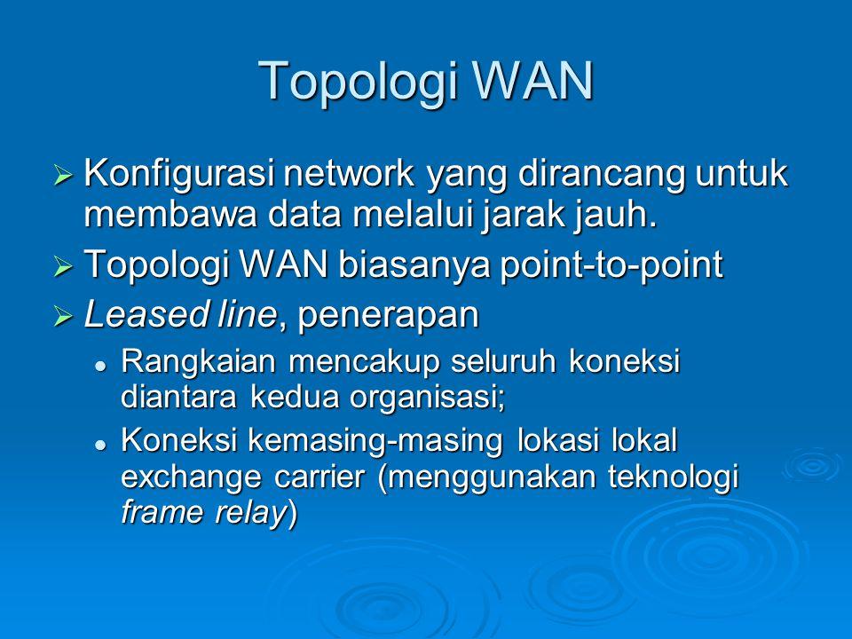 Topologi WAN  Konfigurasi network yang dirancang untuk membawa data melalui jarak jauh.  Topologi WAN biasanya point-to-point  Leased line, penerap