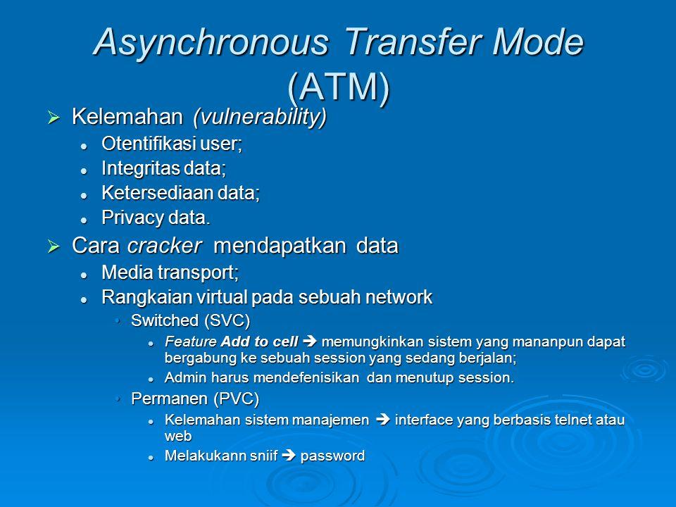 Asynchronous Transfer Mode (ATM)  Kelemahan (vulnerability) Otentifikasi user; Otentifikasi user; Integritas data; Integritas data; Ketersediaan data