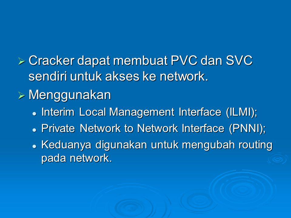  Cracker dapat membuat PVC dan SVC sendiri untuk akses ke network.  Menggunakan Interim Local Management Interface (ILMI); Interim Local Management