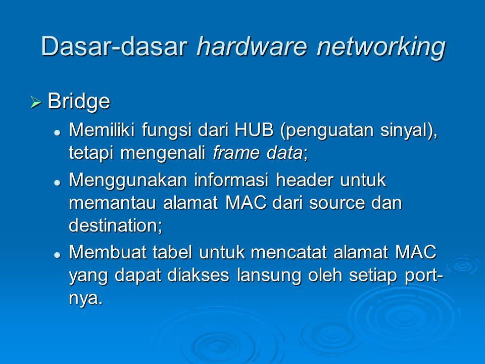 Dasar-dasar hardware networking  Bridge Memiliki fungsi dari HUB (penguatan sinyal), tetapi mengenali frame data; Memiliki fungsi dari HUB (penguatan