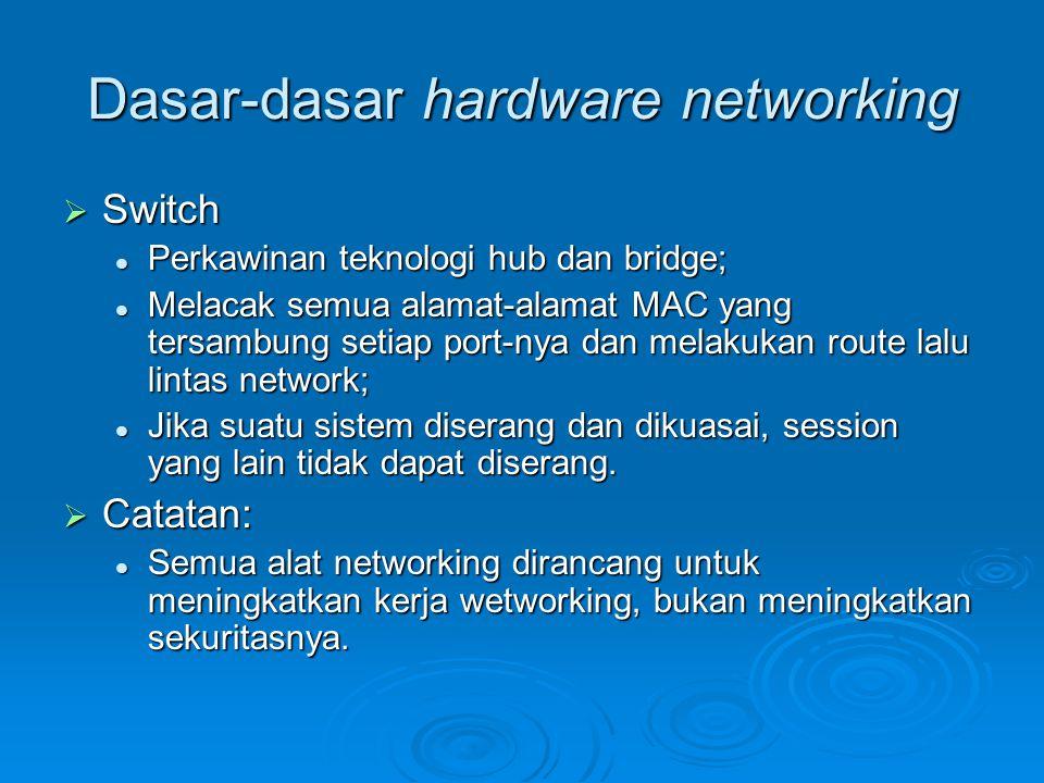Dasar-dasar hardware networking  Switch Perkawinan teknologi hub dan bridge; Perkawinan teknologi hub dan bridge; Melacak semua alamat-alamat MAC yan