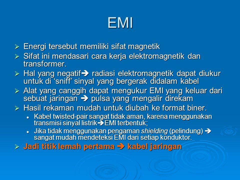 Asynchronous Transfer Mode (ATM)  Kelemahan (vulnerability) Otentifikasi user; Otentifikasi user; Integritas data; Integritas data; Ketersediaan data; Ketersediaan data; Privacy data.